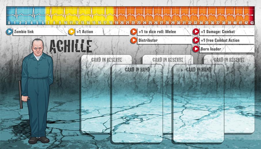 Achille als Überlebender