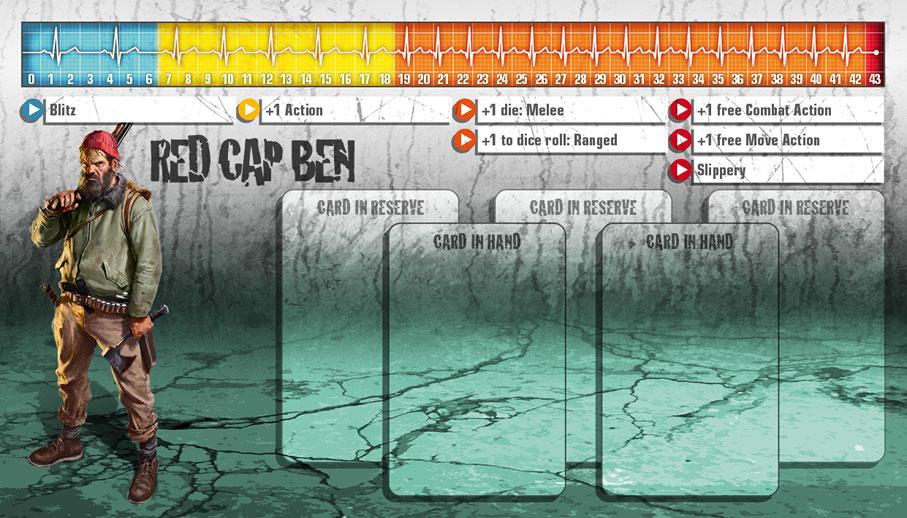 Red Cap Ben als Überlebender