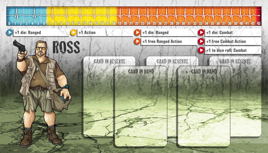 Ross als Überlebender