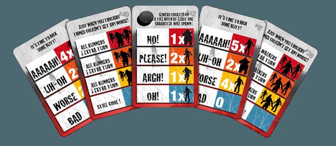 Kleine Zombiekartenkunde