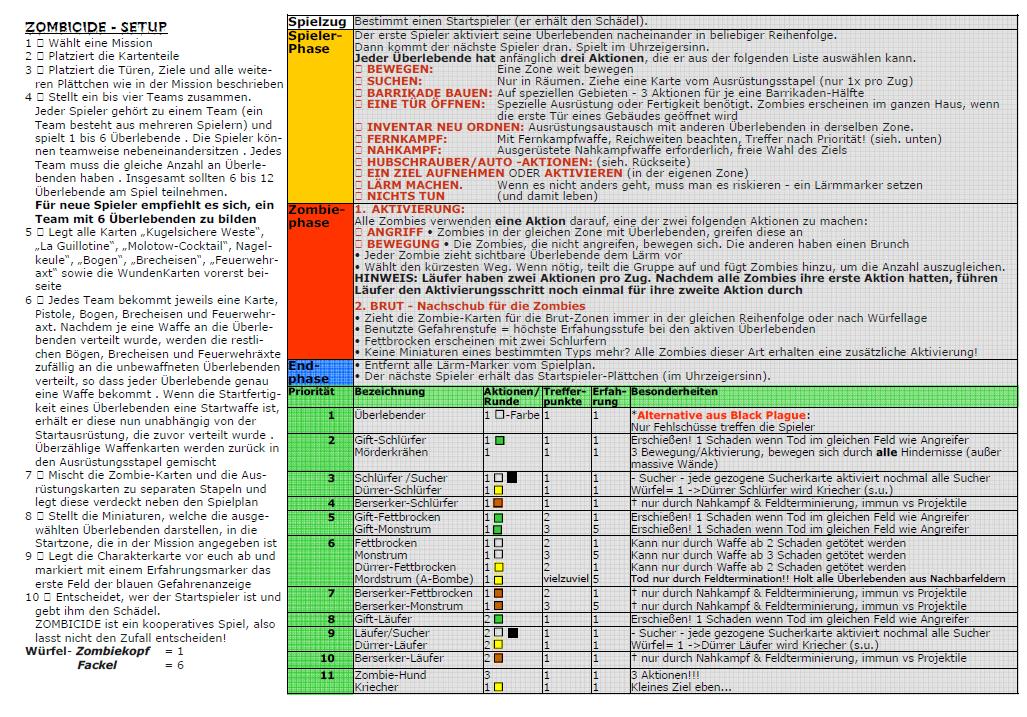 Kurzregeln Update + optionale Zusatzkarten